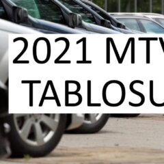 2021 mtv tablosu