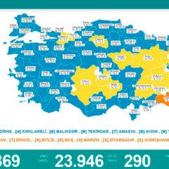 Günlük Korona Tablosu: Günlük Korona Vaka Sayısı Türkiye